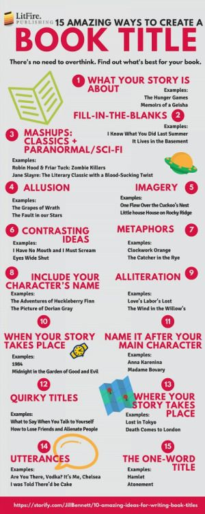 The Writing Box • 15 Amazing Ways to Create a Book Title - http://writingbox.tumblr.com/post/145887486195/15-amazing-ways-to-create-a-book-title