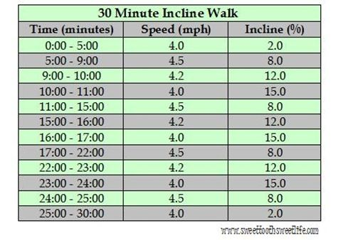 30 Minute Incline + Intervals Walking Workout (with a Beginner Option)