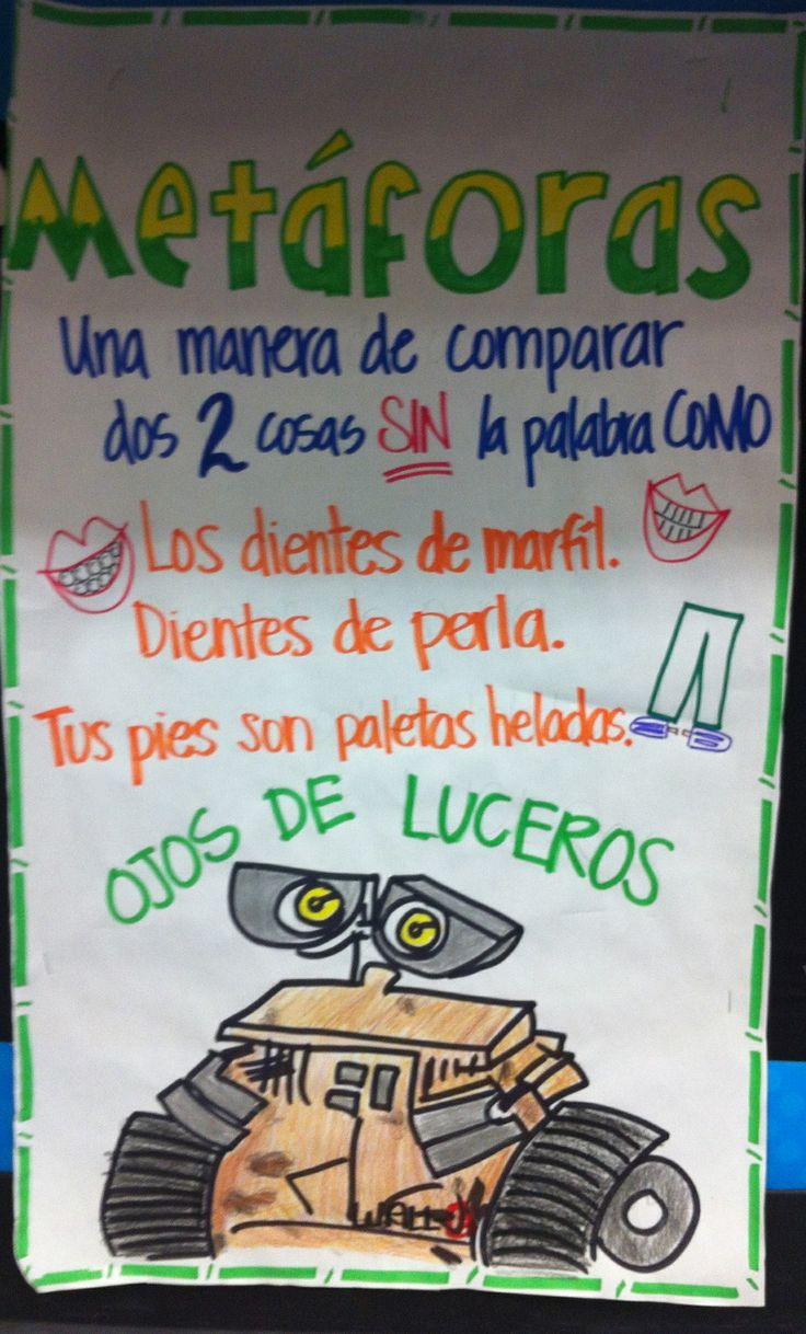 Anchor charts- figurative language Metáforas - Lenguaje Figurado Español