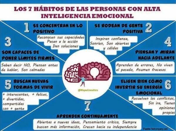 Los 7 hábitos de las personas con alta inteligencia emocional, @anama223