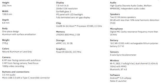 Nokia N1, Tablet Ber-Android Lollipop | HCMN TEKNOLOGI