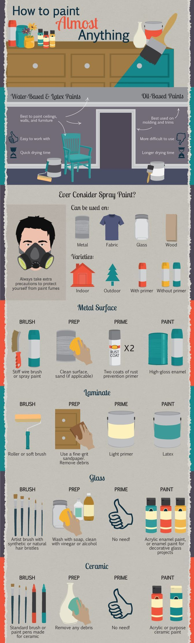 Learn to Paint Anything in Your Home [Infographic] Save Hundreds Of Bucks with these Easy Tips and Tricks.