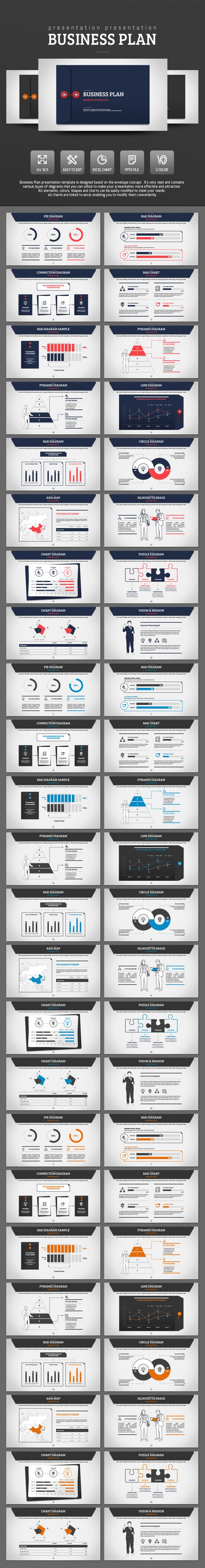 Business Plan PowerPoint Presentation Template #design #slides Download…