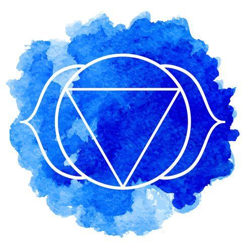 Third Eye Chakra | Aromacare