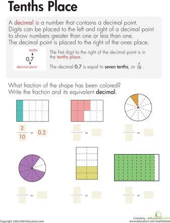 1000 images about decimals fractions on pinterest fraction activities math coach and. Black Bedroom Furniture Sets. Home Design Ideas