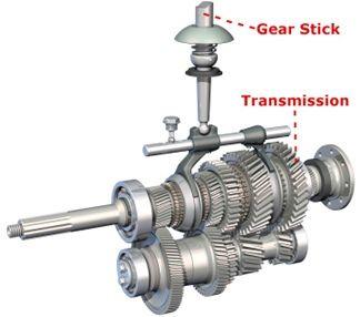 gear stick transmission mechanical world pinterest cars engine and vehicle. Black Bedroom Furniture Sets. Home Design Ideas