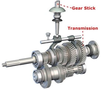 Gear stick & Transmission