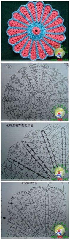 simple crochet potholder -diagram