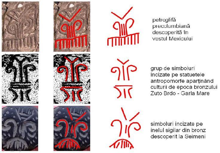 """Un grup de trei simboluri neolitice (""""V""""-ul = emblema zeiţei-pasăre; Bucraniul = izvor al vieţii, apă; Linii paralele, pieptene = ape curgătoare, apă de ploaie, simbol al succesului şi abundenţei) sunt prezente, într-o grupare identică, pe statuetele antropomorfe aparţinând culturii de epoca bronzului Zuto Brdo - Gârla Mare, pe inelul sigilar din bronz descoperit la Seimeni, dar şi pe o petroglifă precolumbiană aparţinând culturii Aztatlan, descoperită în vestul Mexicului."""