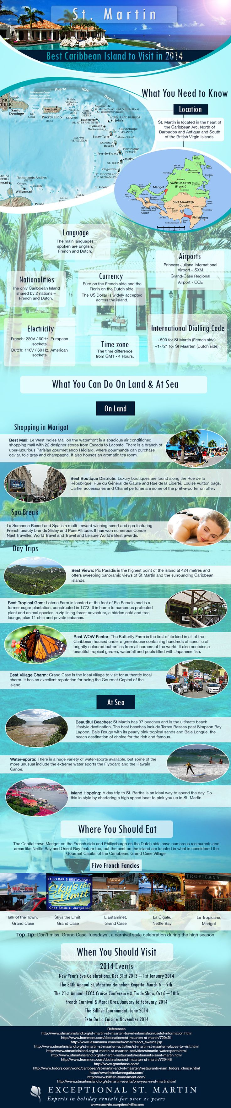 French St. Martin travel Infographic