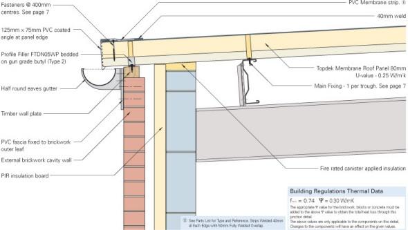 Half Round Gutter Gutter Design Ideas Pinterest Gutter Cleaning And Roofing Systems