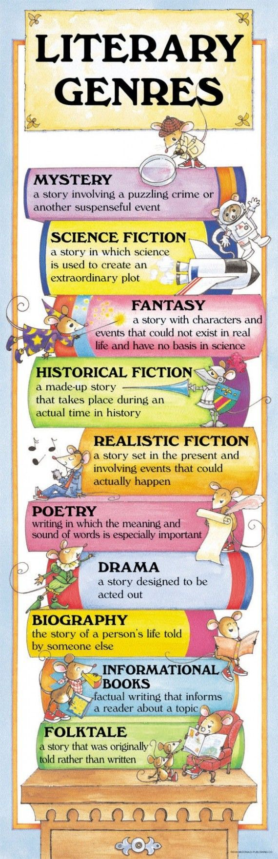 genre in childern literature Helping children understand literary genres through the use of a simple genre like the folktale, we can help children children's literature in.