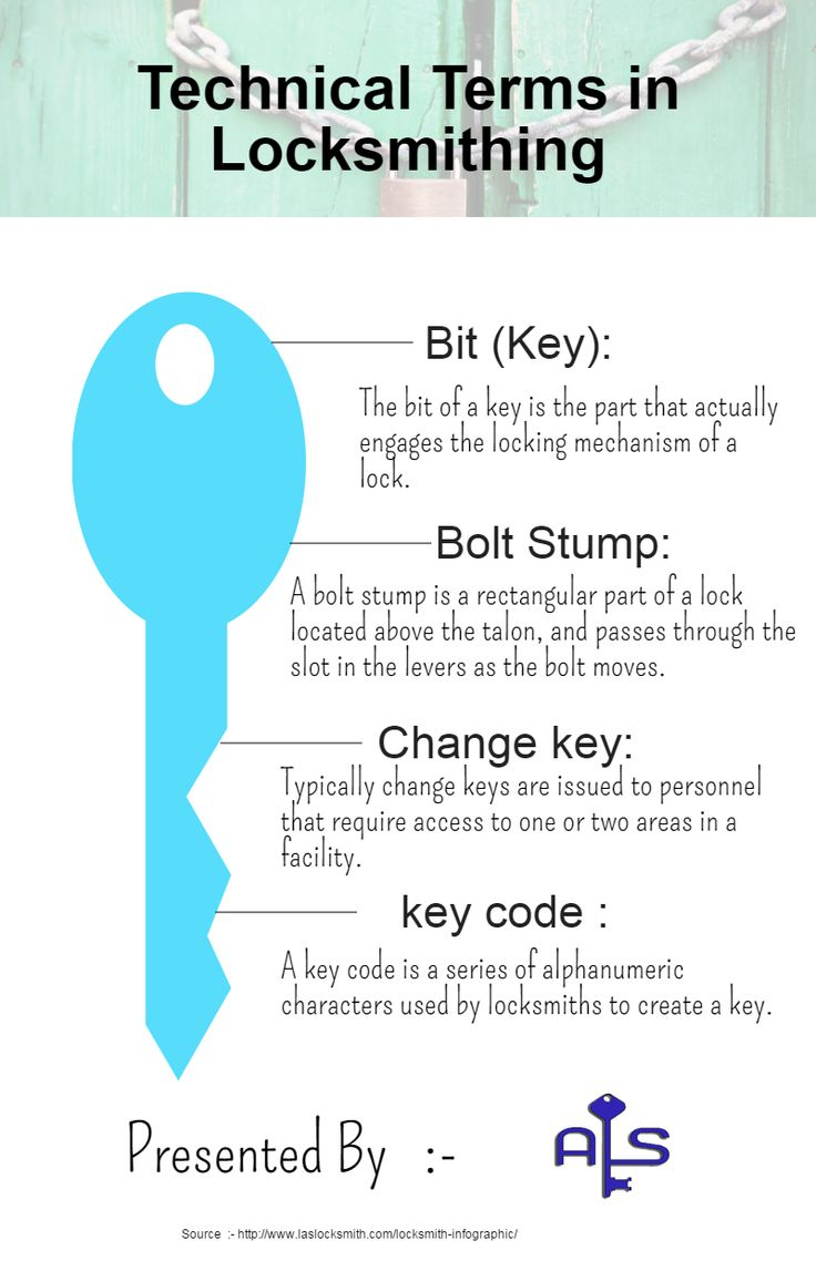 In Locksmithing, there are many technical terms required in order to complete the task properly and effectively. Read this infographic carefully and learn Locksmithing tips.