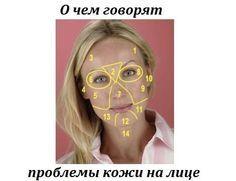Счастливая женщина: Карта лица (не потеряйте)