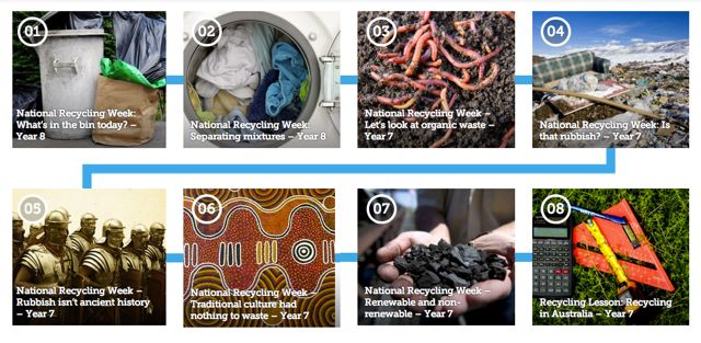 SUSTAINABILITY!!!! Loads of cool activities that you can do with your class aligned with the Australian Curriculum on Planet Ark's website.