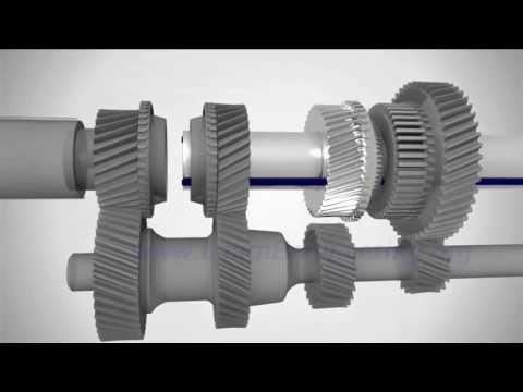 Механическая коробка передач - как она работает? - YouTube