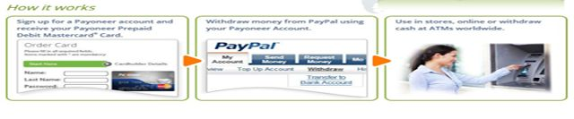 Exclusive Verify Paypal by Payoneer Mastercard + US Bank account + 25$ Bonus