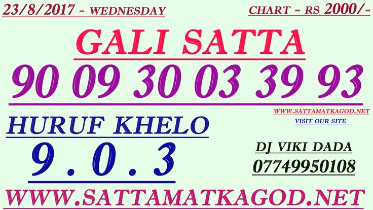 We Provide Fix Matka Number In Kalyan Matka and Fastest Satta Matka Result In Our Site. http://www.sattamaster.in/