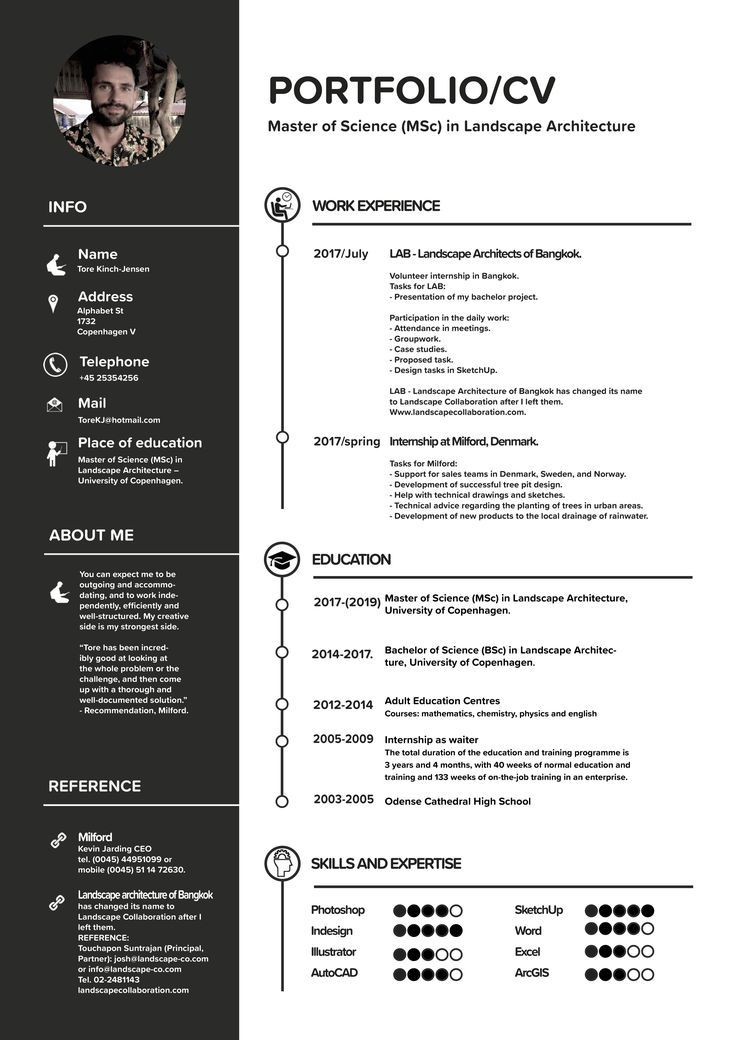 Resumelandscape Lebenslauf Architektur Portfolio Architektur Portfolio Layout
