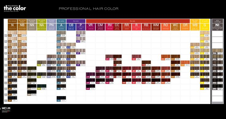 Paul Mitchell The Color Professional Hair Color Swatch Chart 2014