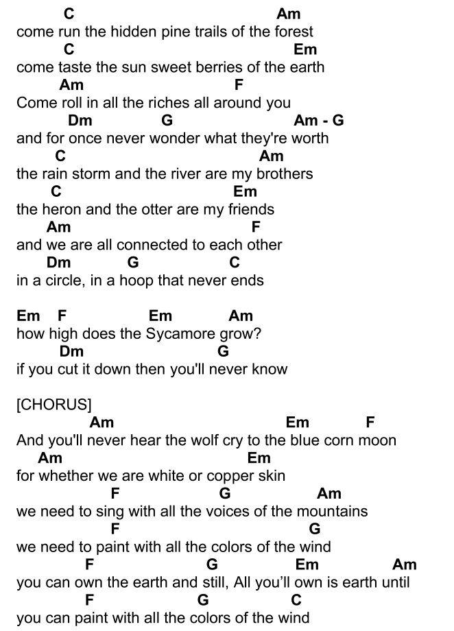 54 Best Ukulele Images On Pinterest Music Lyrics Ukulele Chords