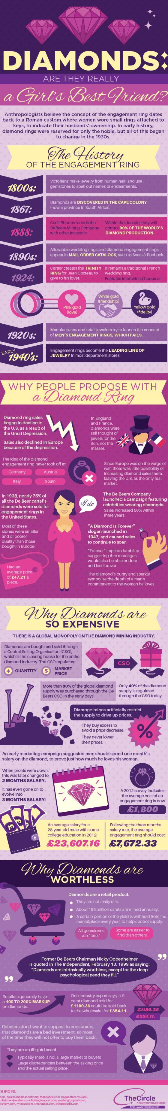 221 best Jewelry Infographics images on Pinterest | Gems, Gemstones ...