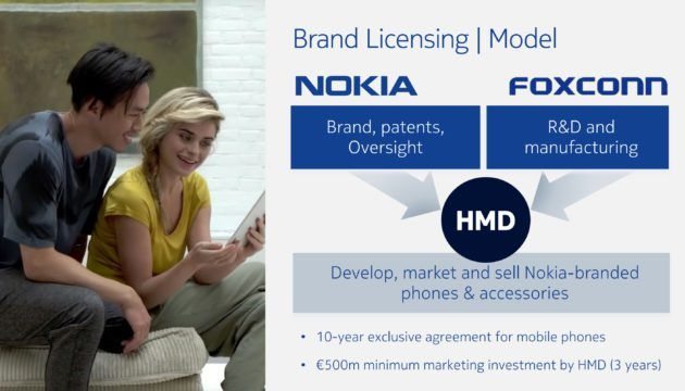 5 smartphones Nokia seraient prévus pour 2017 - http://www.frandroid.com/marques/nokia/400843_5-smartphones-nokia-seraient-prevus-pour-2017  #Marques, #Nokia, #ProduitsAndroid, #Smartphones