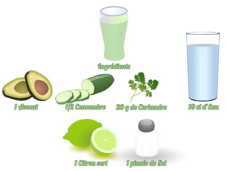 Pour votre détox pré rentrée, voici une délicieuse recette au Blender pour un smoothie concombre avocat, idéal pour lutter contre la sensation de faim !