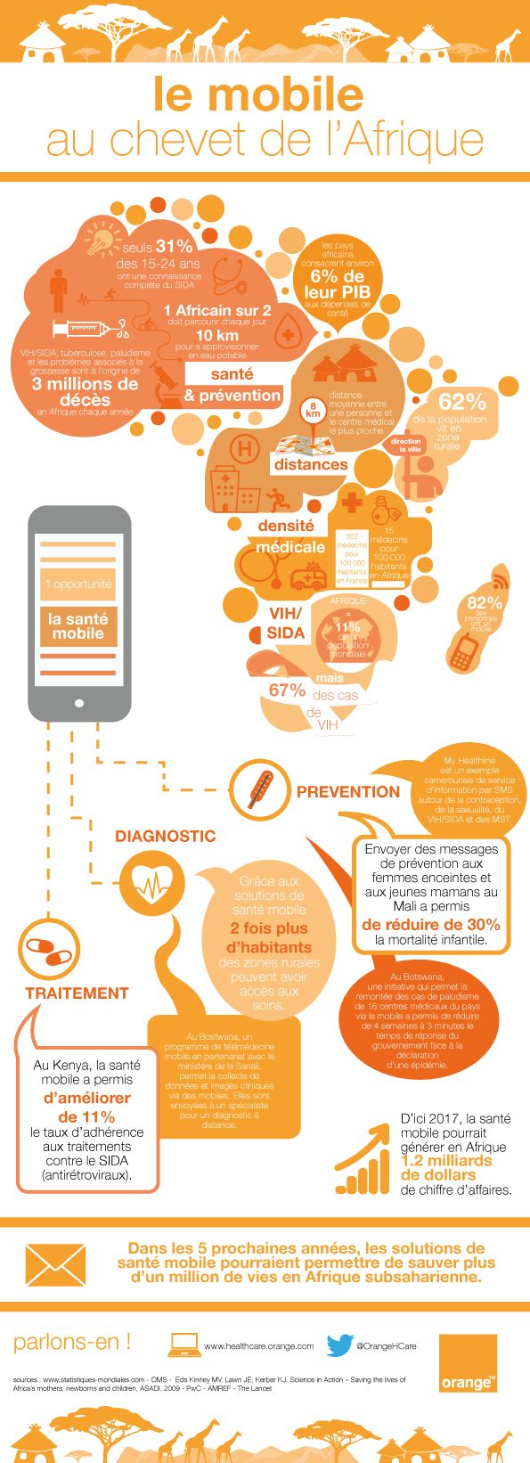 Le mobile au chevet de l'Afrique | Orange Business Services