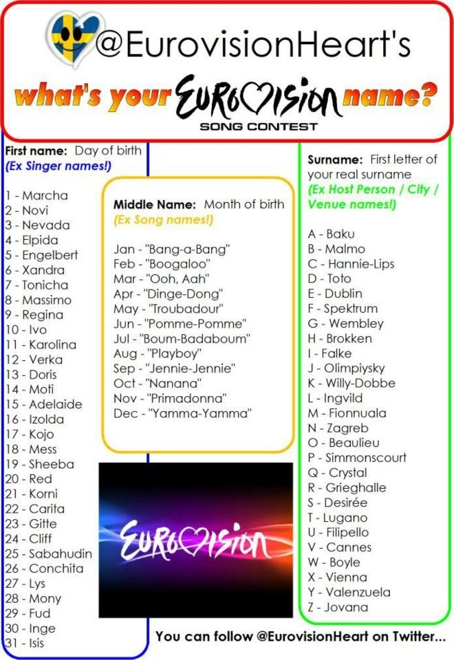 Eurovision Name!