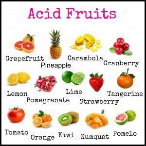 List Of Foods Good For Acid Reflux