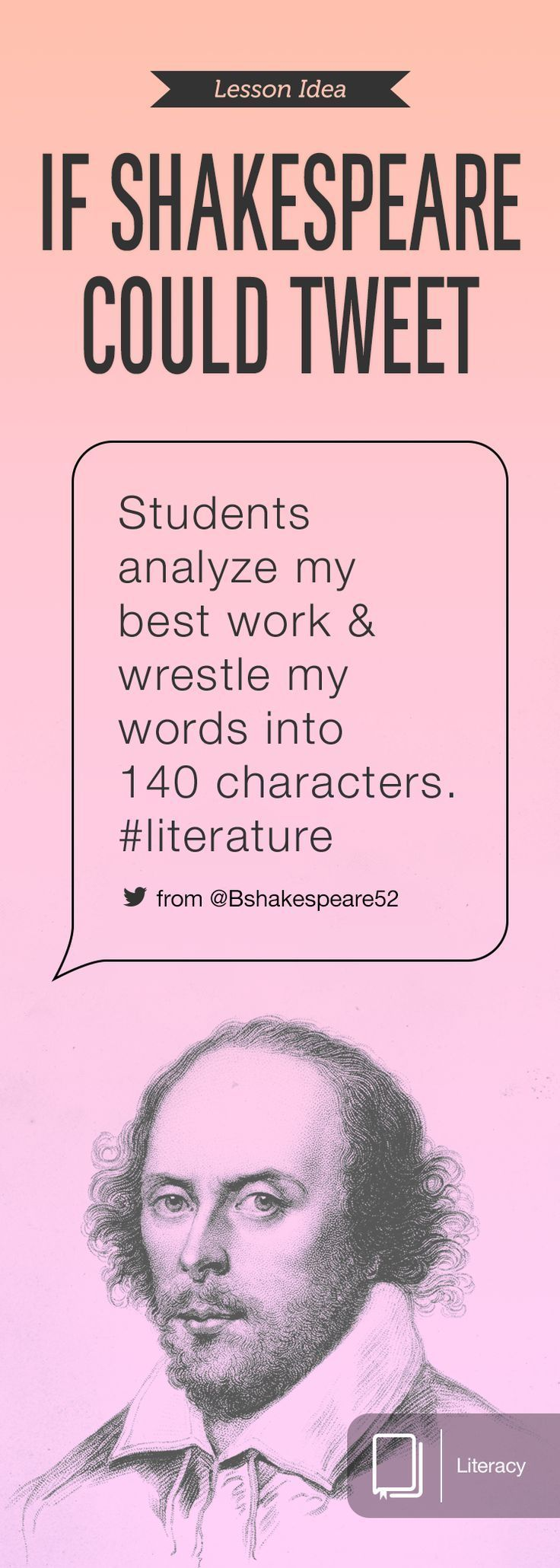 "Apple Distinguished Educator Lawrence Reiff modernizes Shakespeare in the high-school classroom with ""If Shakespeare Could Tweet."" His lesson helps students understand point of view using apps like iAnnotate and Notability to manipulate original text. Imagine students reducing Hamlet's ""To be, or not to be…"" soliloquy to a 140-character tweet! They then move on to using iMovie to create a film, complete with voiceover soundtrack —or they can create a graphic novel using ComicLife."