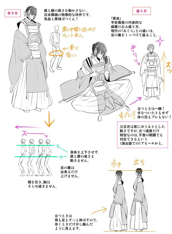 How to draw a man sitting in traditional clothing - Drawing Reference