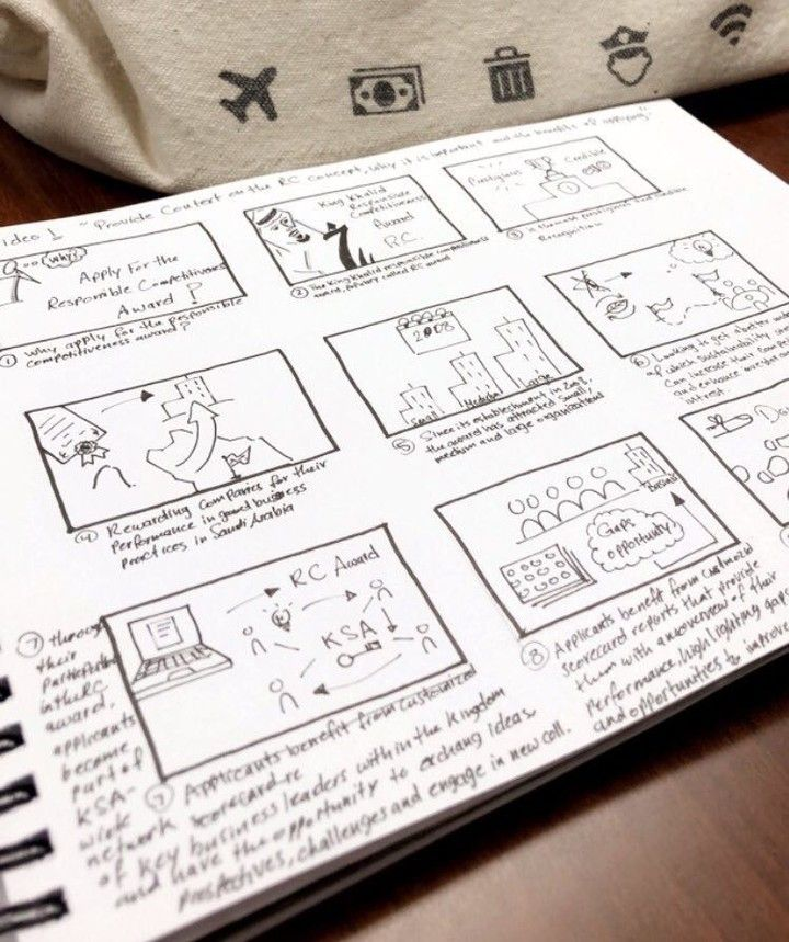 Bandarsuleiman Posted To Instagram ستوري بورد Sketchnotes Sketch Notes Bullet Journal How To Apply