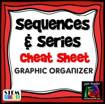 "PreCalculus - Algebra Sequences and Series Formulas Cheat Sheet. Great for Interactive Notebooks, too. All the formulas your students need to know in one concise cheat sheet / graphic organizer. Each organizer is 3"" x 4"", perfect size to paste onto a page of a notebook, or"