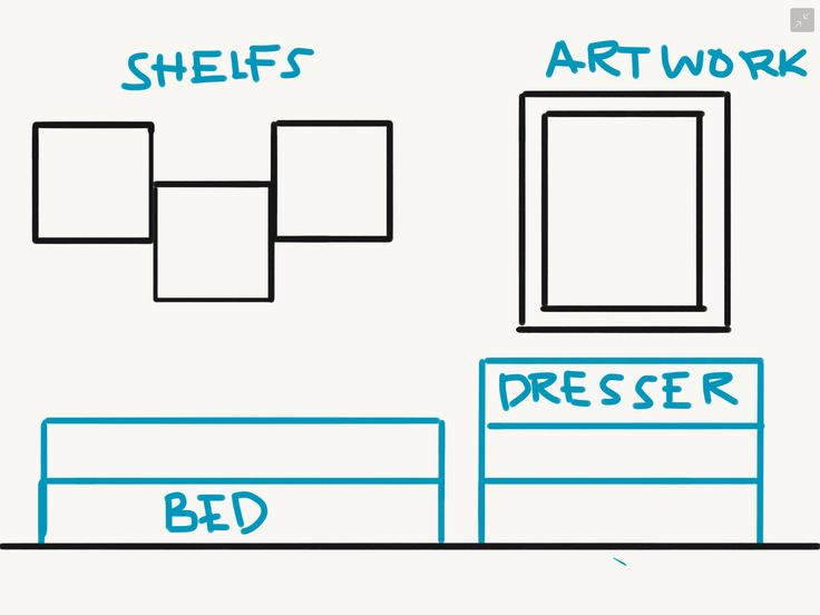 Possible shelf layout on the wall, this is based off the layout of your room now.