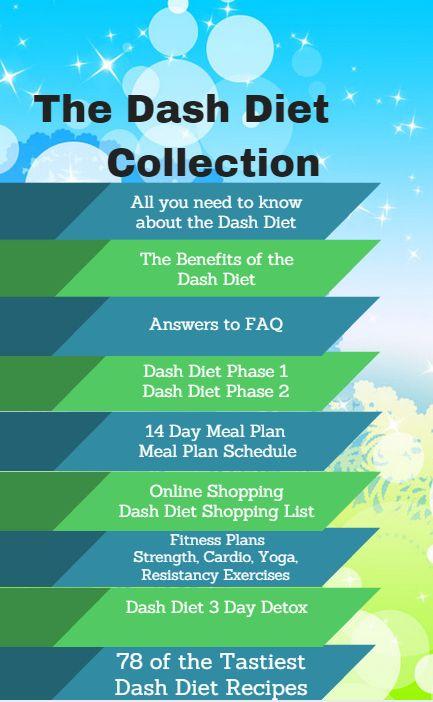 Dash Diet Recipes, Dash Diet