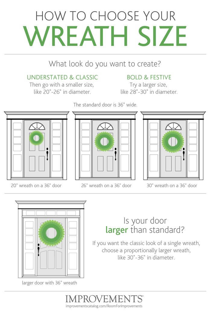 17 best images about wreaths and door decor on pinterest teacher wreaths summer wreath and. Black Bedroom Furniture Sets. Home Design Ideas