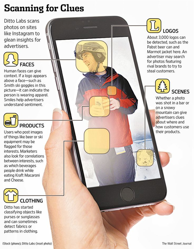 Smile! Marketing Firms Are Mining Your Selfies - WSJ - WSJ