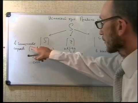 Испанский язык. Правила произношения