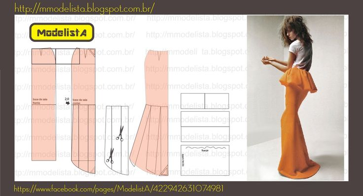 ModelistA: MAXI