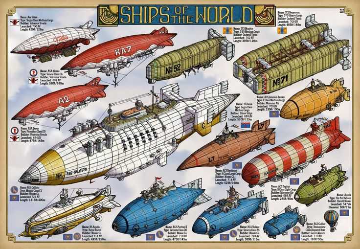 Character Design Los Angeles : Best images about airships on pinterest jules verne