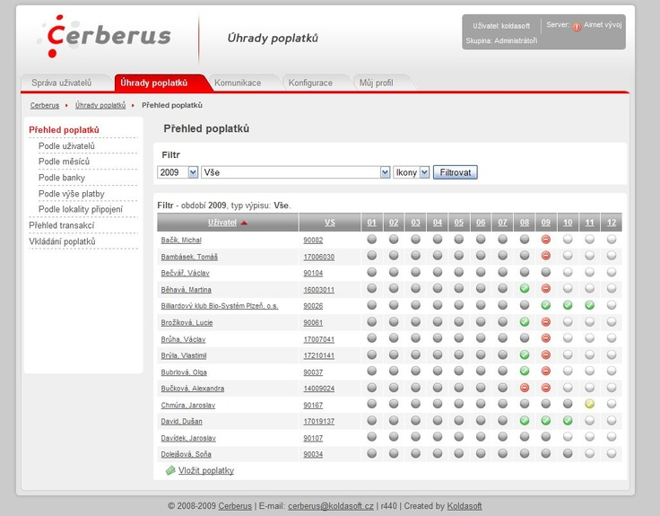 Design of CMS Cerberus
