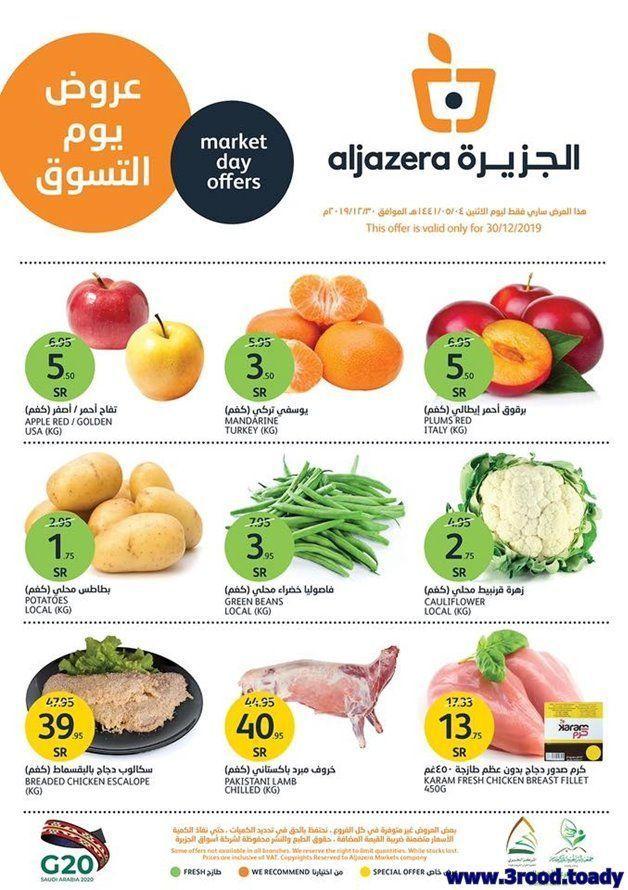 أسماء الخضروات بالانجليزية Vegetables In English Vegetables Fruit English
