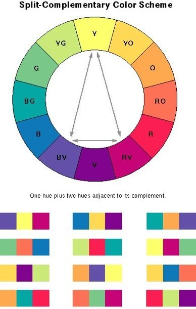 split complement color Choosing one color and using the color of its complements on the color wheel