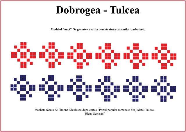 Model de camasa barbateasca din Tulcea, Dobrogea.