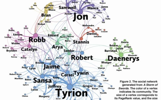Mathematicians worked out which Game of Thrones character is really the main one