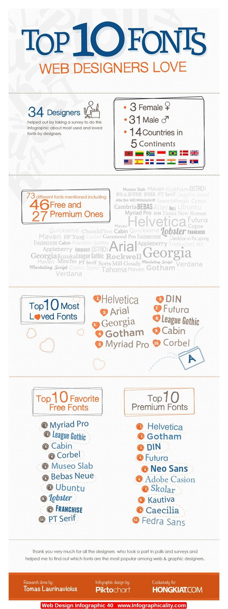 Web Design Infographic 40 - http://infographicality.com/web-design-infographic-40/