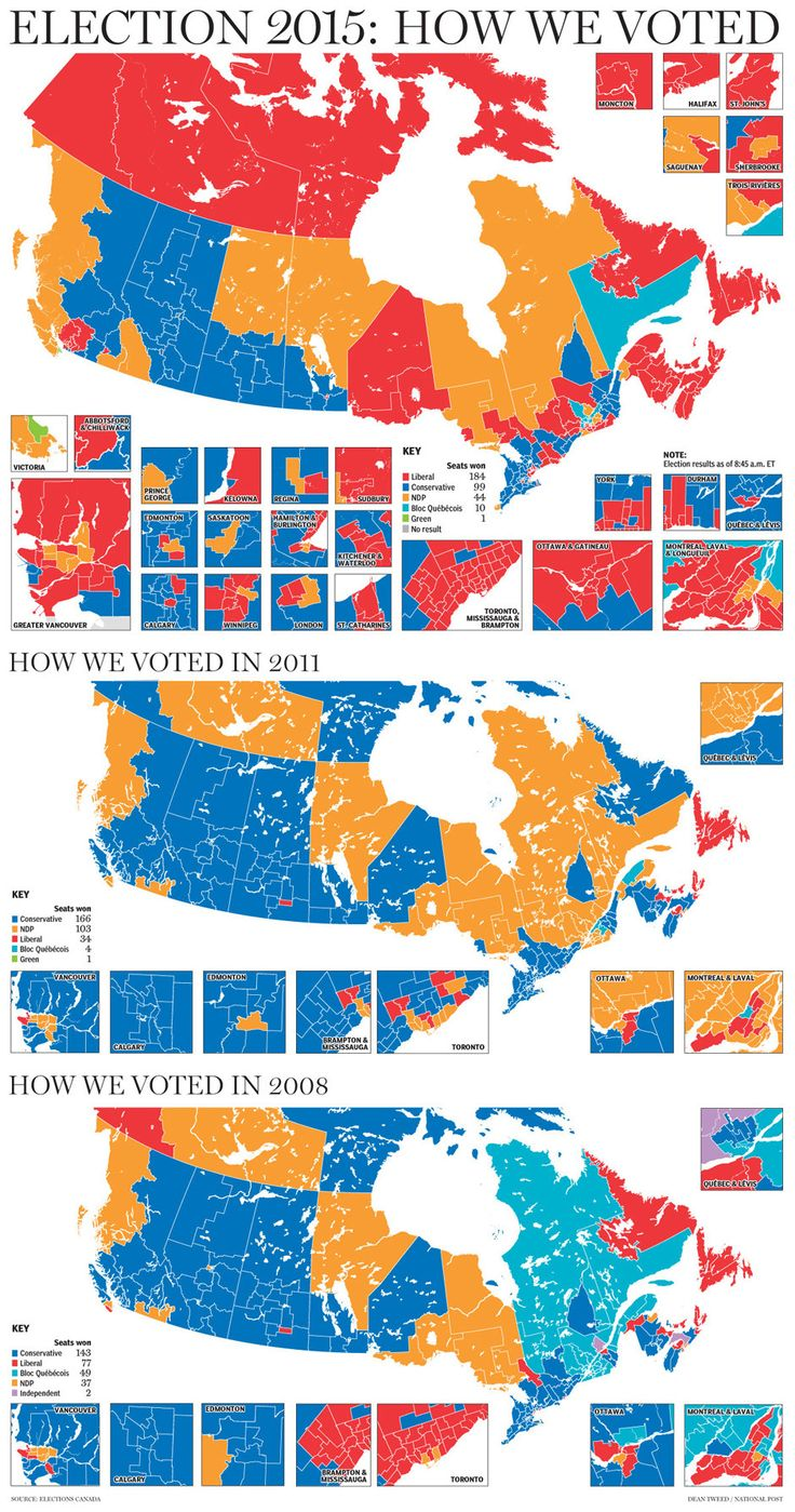 Results of Canada's federal election in 2015 compared to the previous ones in 2011 and 2008. As you can probably tell, there have been some MASSIVE changes! A lot of the urban ridings are really small, so click here for a larger version of the graphic if you want to see those in detail: https://nationalpostcom.files.wordpress.com/2015/10/na1020-election_map_1200.jpg Also, please don't ask me why each of the three territories appears to count as a single riding - not very representative…