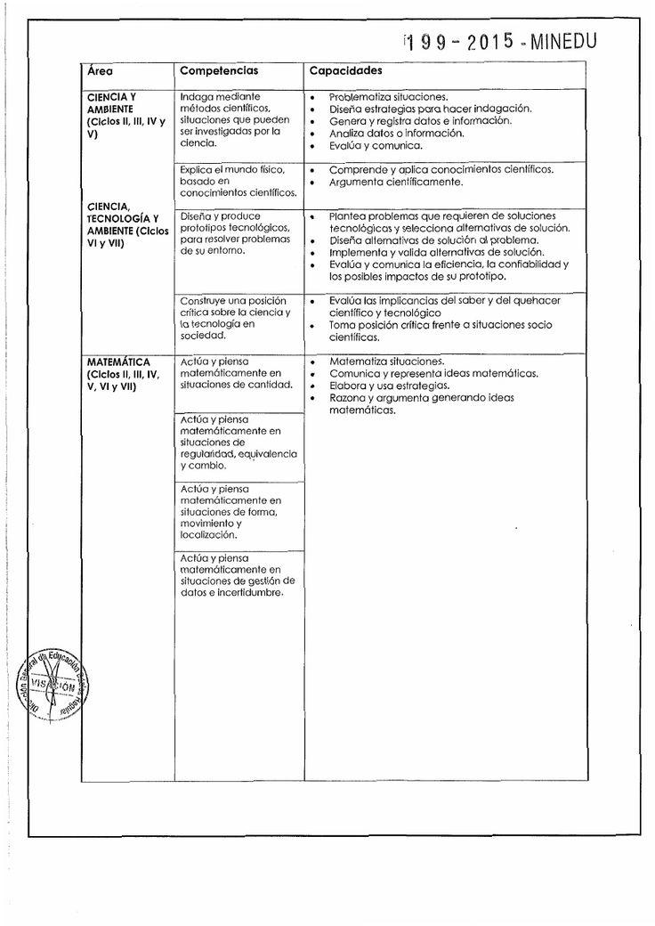 RM Nro 199-2015-MINEDU_MODIFICAN PARCIALMENTE EL DCN_EBR _ Inoha